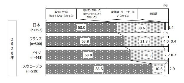 少子化アンケート8
